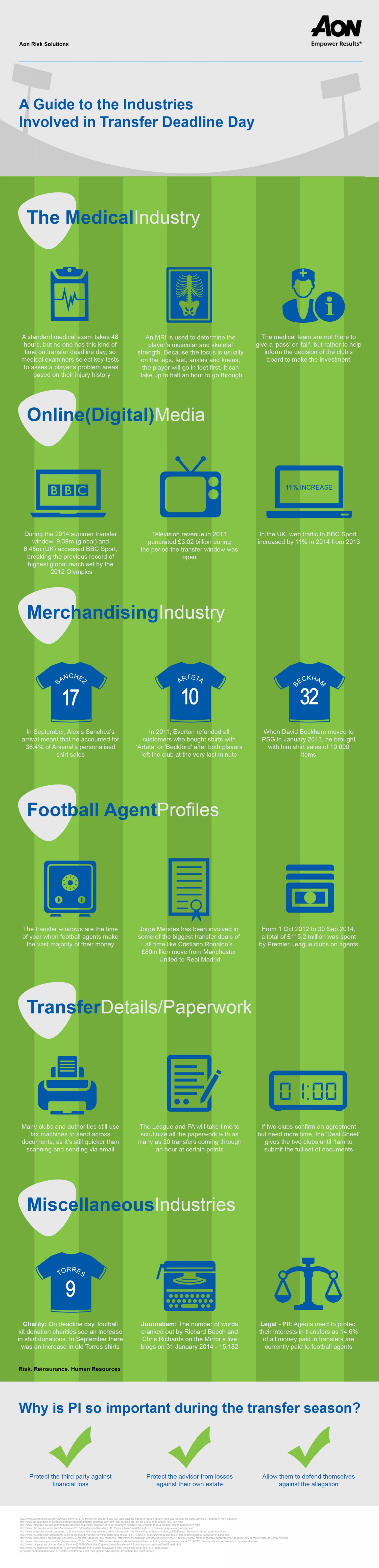 Aon - a-guide-to-the-industries-involved-in-transfer-deadline-day