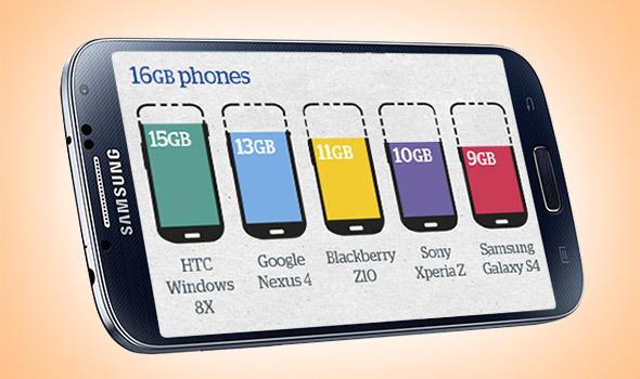 Mobile-storage_main_image