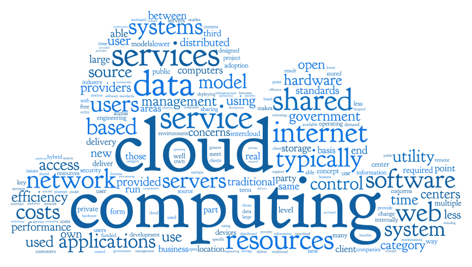Le-Vel Resides To Cloud Computing To Grow As A Leading Brand In The Industry
