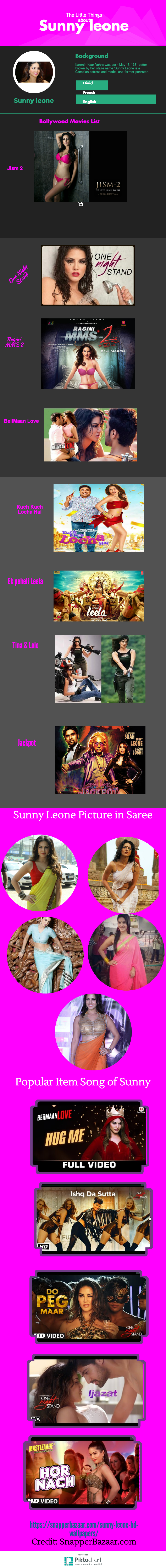 sunny-leone-first-infographic-by-snapperbazaar-com