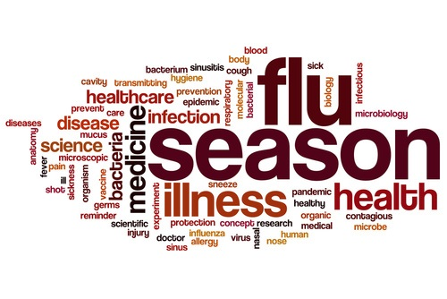 How Urgent Care Centers Can Help You Defend Against This Season's Nasty Flu