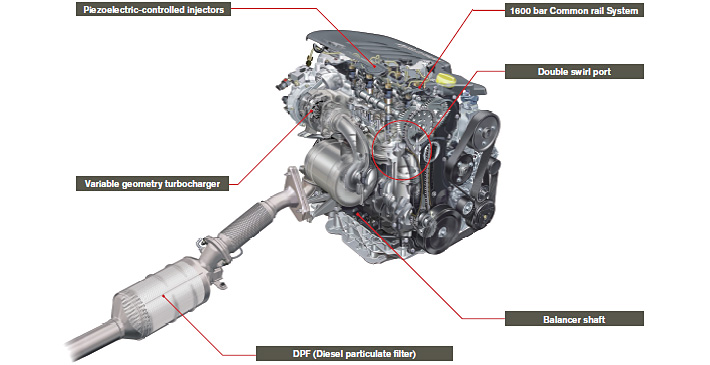 Points Of Interest To Purchase Anexhaust Particulate Filter Cleaner