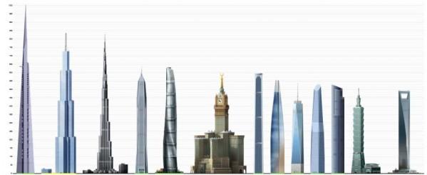 worlds-tallest-buildings