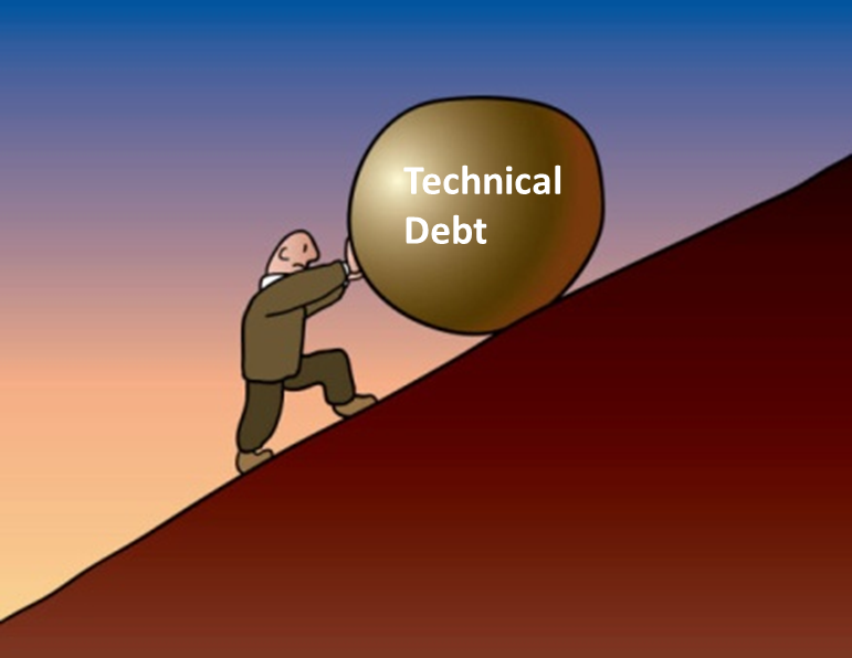 Managing Tech Debt Is A Continuous Effort