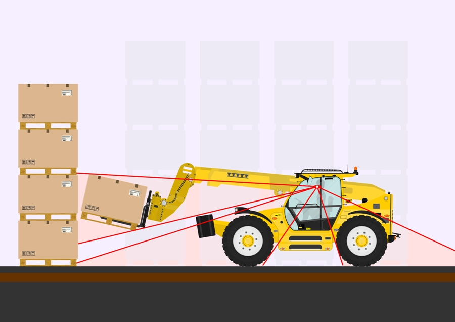 Do You Need A Rotating Forklift?